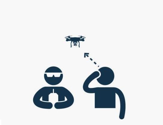 Drone uçururken yapılabilecekler