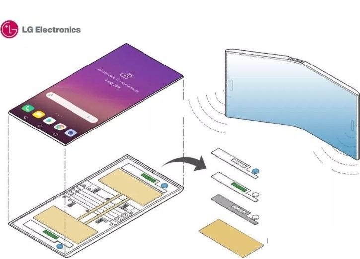 LG katlanabilir cep telefonu